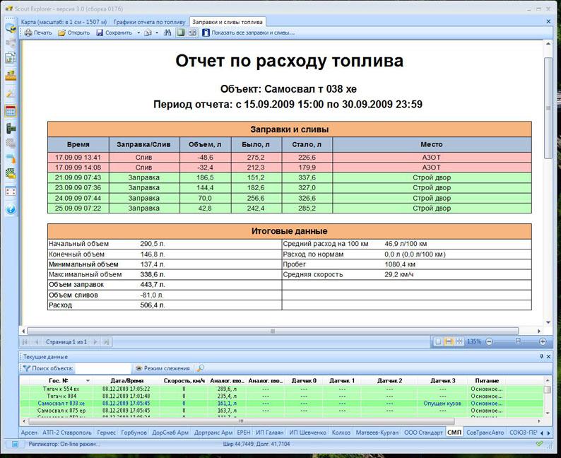 "ООО ""Арс Нова"" - установка ГЛОНАСС, производство ДУТ! - Пассажироперевозки"